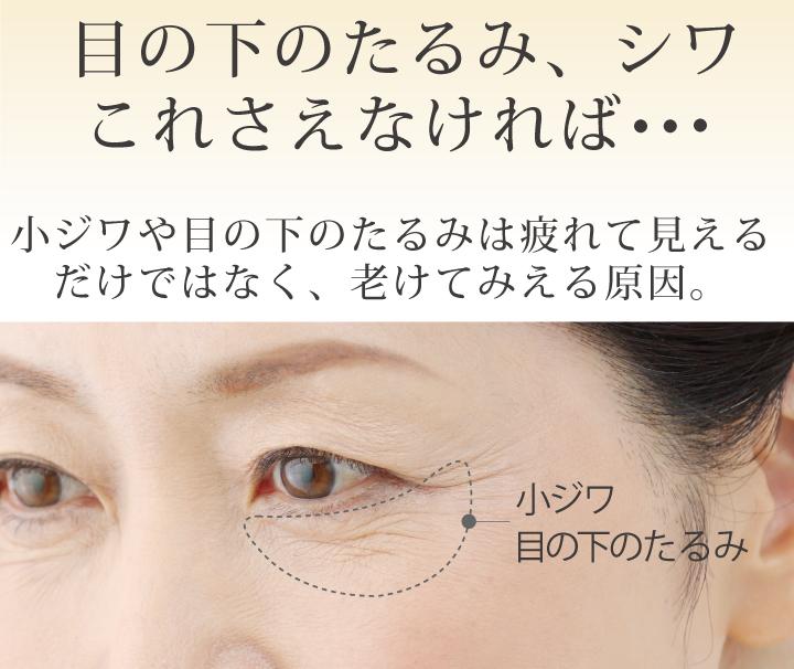 目の下のたるみ、シワ  これさえなければ。ワや目の下のたるみは疲れて見える だけではなく、老けてみえる原因。