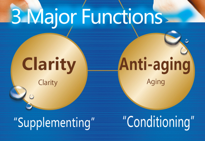 潤う、透明、エイジング 3つの機能でアプローチ